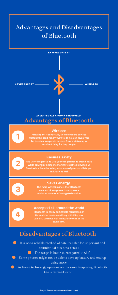 Infographics on Advantages and Disadvantages of Bluetooth